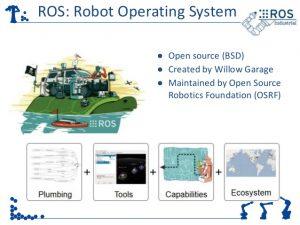 Robot Operating System – Winsai